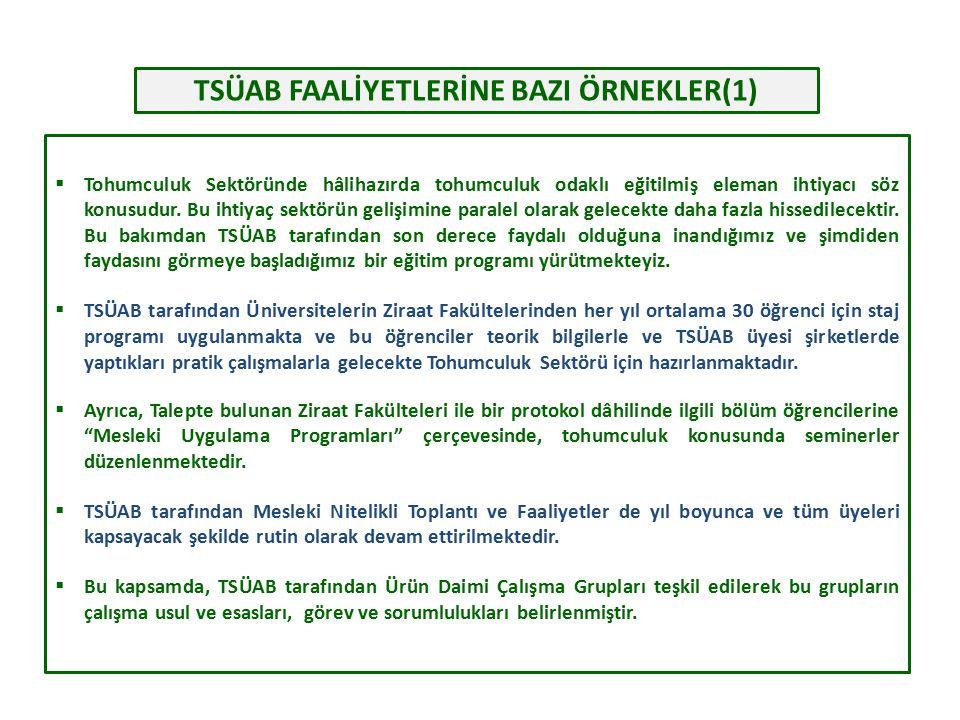 TSÜAB FAALİYETLERİNE BAZI ÖRNEKLER(1)