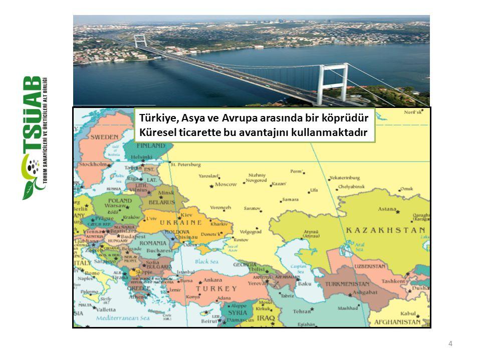 Türkiye, Asya ve Avrupa arasında bir köprüdür