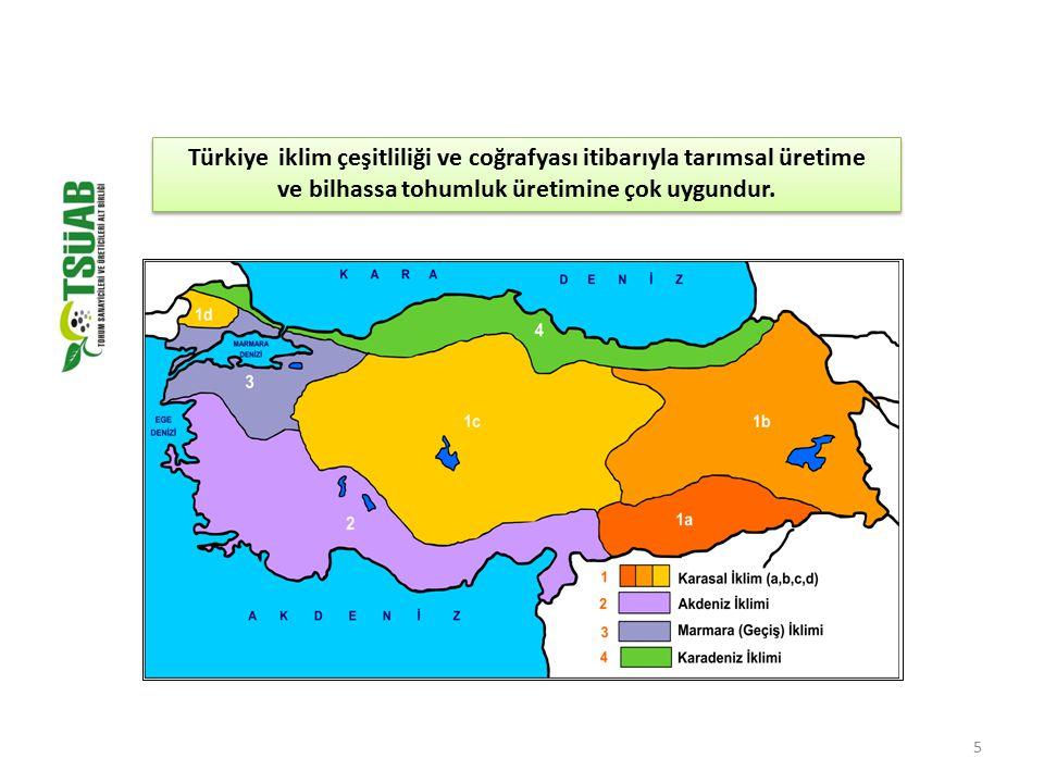 Türkiye iklim çeşitliliği ve coğrafyası itibarıyla tarımsal üretime