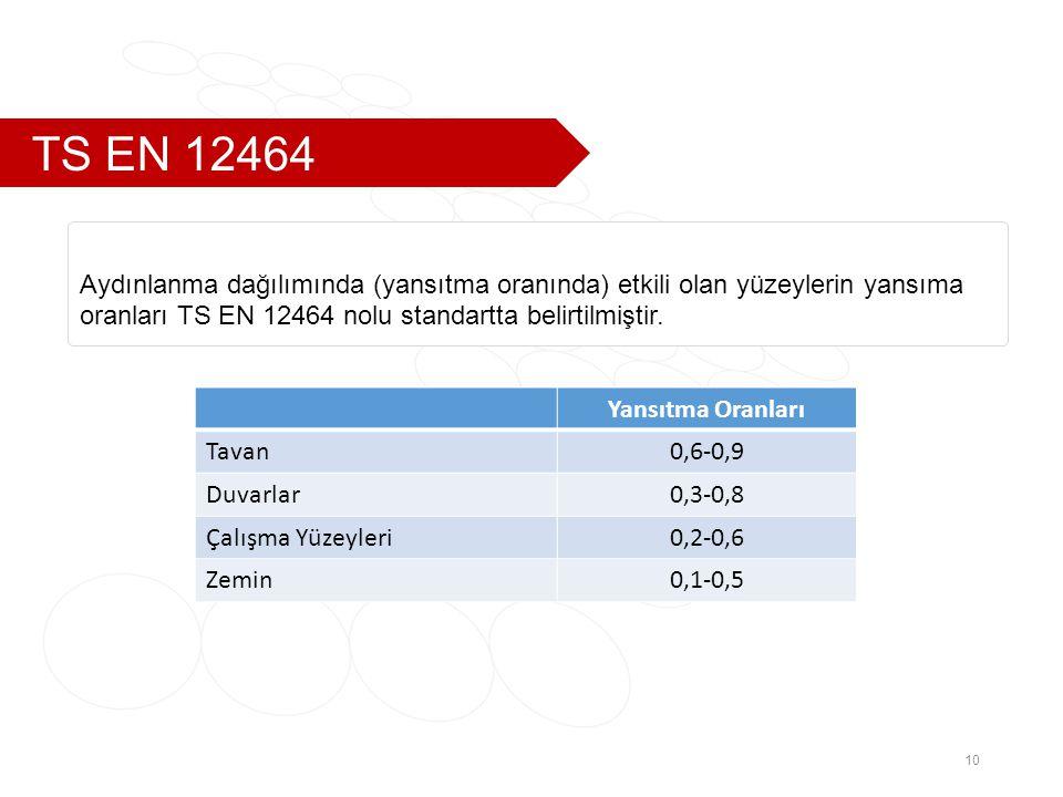 TS EN 12464 Aydınlanma dağılımında (yansıtma oranında) etkili olan yüzeylerin yansıma. oranları TS EN 12464 nolu standartta belirtilmiştir.
