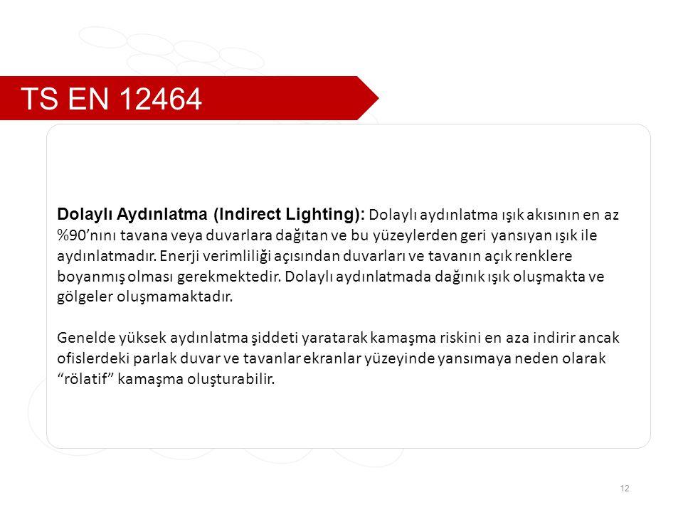 TS EN 12464 Dolaylı Aydınlatma (Indirect Lighting): Dolaylı aydınlatma ışık akısının en az.