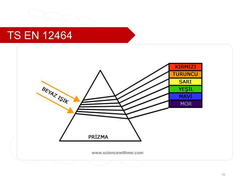 TS EN 12464