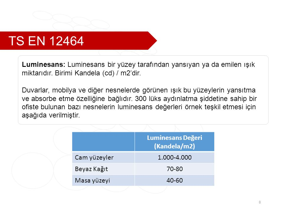Luminesans Değeri (Kandela/m2)
