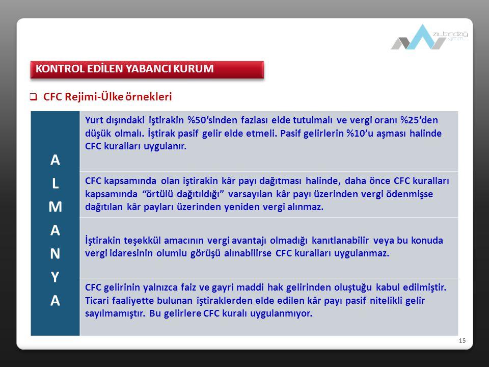 A L M N Y KONTROL EDİLEN YABANCI KURUM CFC Rejimi-Ülke örnekleri