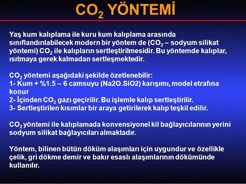 CO2 YÖNTEMİ