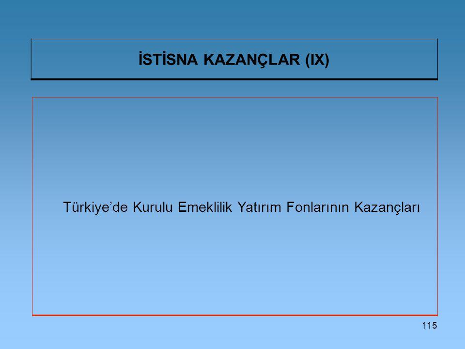 İSTİSNA KAZANÇLAR (IX)