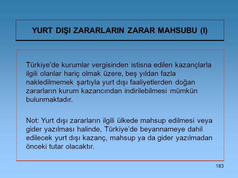 YURT DIŞI ZARARLARIN ZARAR MAHSUBU (I)
