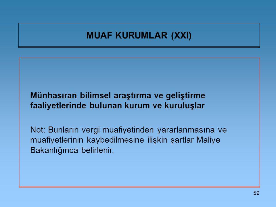 MUAF KURUMLAR (XXI) Münhasıran bilimsel araştırma ve geliştirme faaliyetlerinde bulunan kurum ve kuruluşlar.