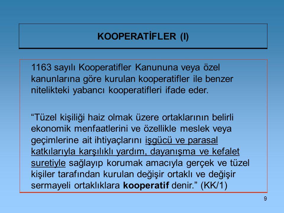 KOOPERATİFLER (I)