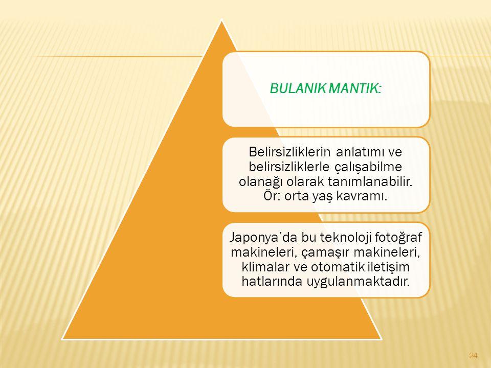 BULANIK MANTIK: Belirsizliklerin anlatımı ve belirsizliklerle çalışabilme olanağı olarak tanımlanabilir. Ör: orta yaş kavramı.
