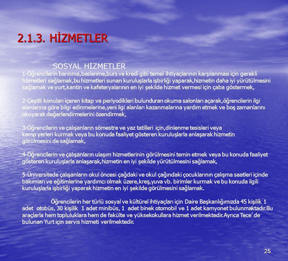 2.1.3. HİZMETLER SOSYAL HİZMETLER