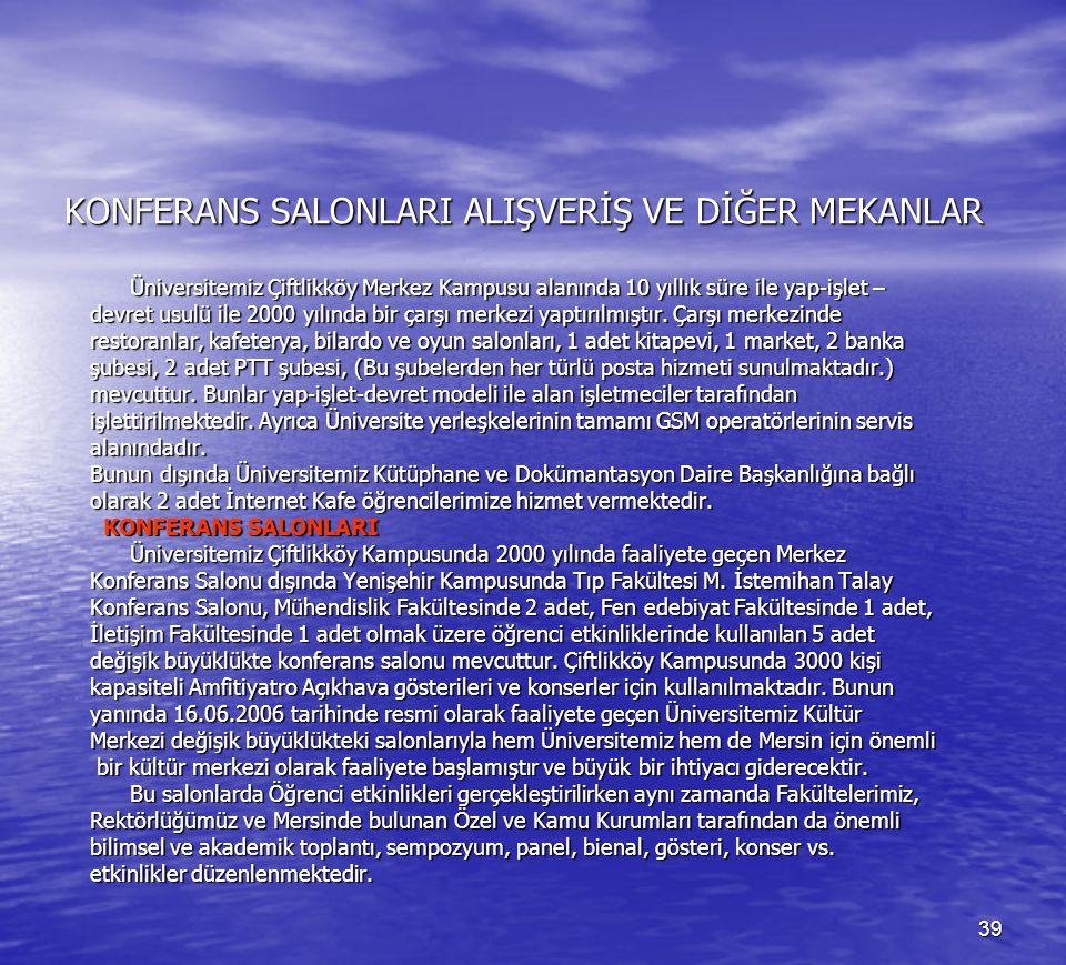 KONFERANS SALONLARI ALIŞVERİŞ VE DİĞER MEKANLAR
