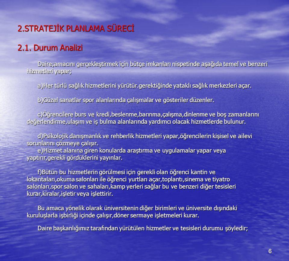 2.STRATEJİK PLANLAMA SÜRECİ 2.1. Durum Analizi