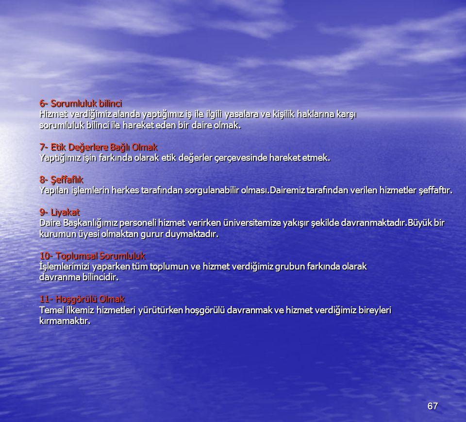 6- Sorumluluk bilinci Hizmet verdiğimiz alanda yaptığımız iş ile ilgili yasalara ve kişilik haklarına karşı.