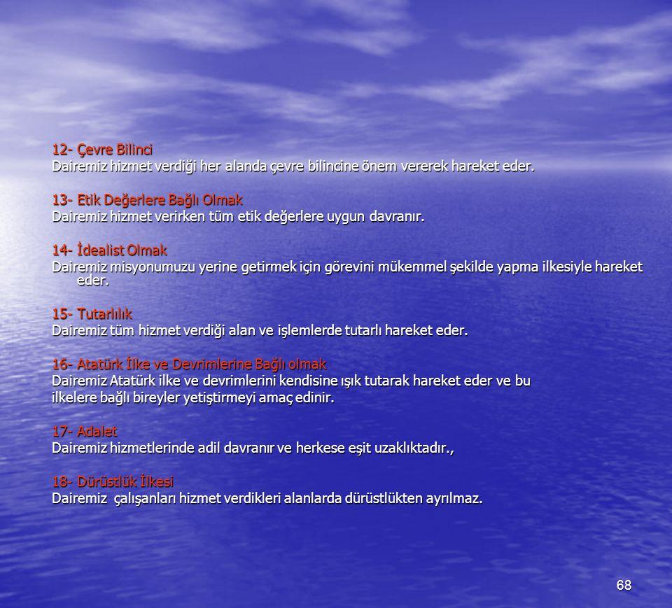 12- Çevre Bilinci Dairemiz hizmet verdiği her alanda çevre bilincine önem vererek hareket eder. 13- Etik Değerlere Bağlı Olmak.