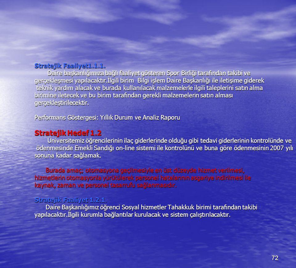 Stratejik Hedef 1.2 Stratejik Faaliyet1.1.1.