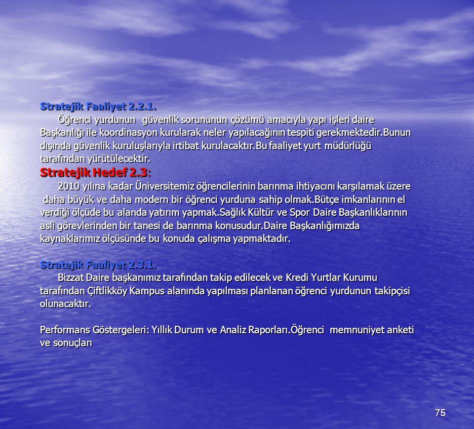 Stratejik Hedef 2.3: Stratejik Faaliyet 2.2.1.