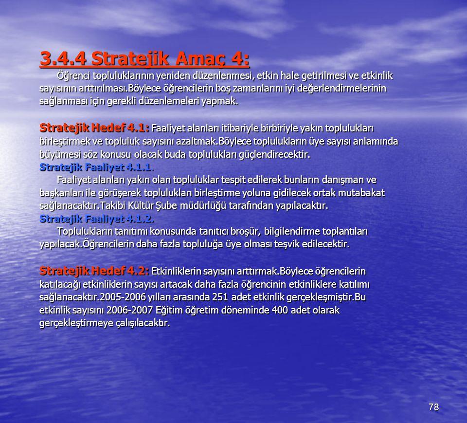 3.4.4 Stratejik Amaç 4: Öğrenci topluluklarının yeniden düzenlenmesi, etkin hale getirilmesi ve etkinlik.