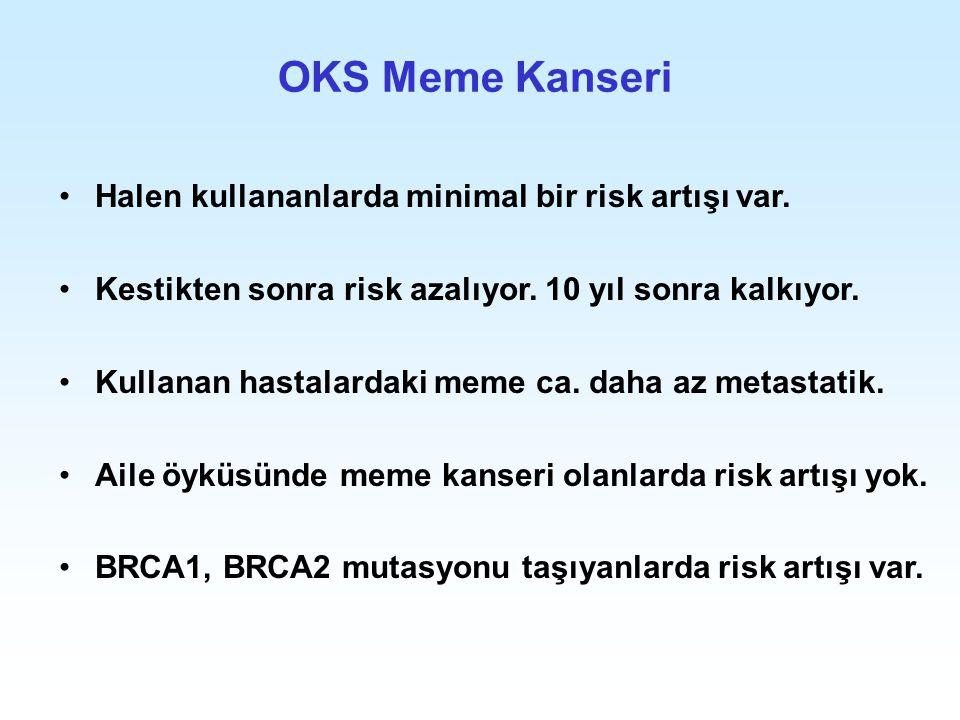OKS Meme Kanseri Halen kullananlarda minimal bir risk artışı var.