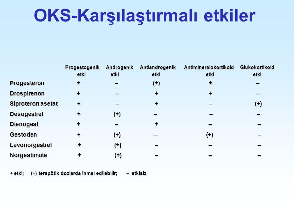OKS-Karşılaştırmalı etkiler