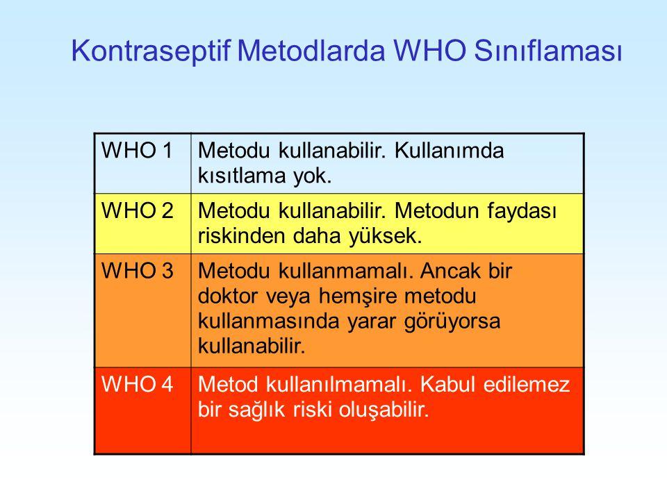 Kontraseptif Metodlarda WHO Sınıflaması