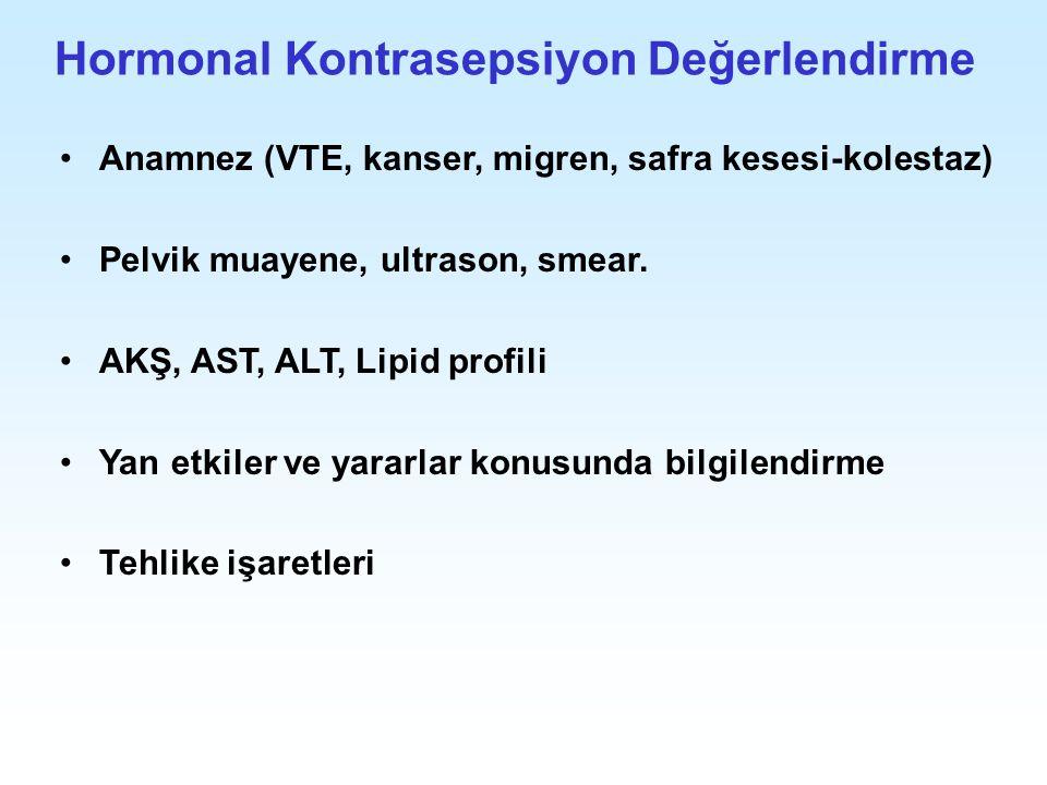 Hormonal Kontrasepsiyon Değerlendirme