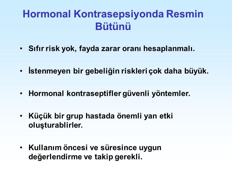 Hormonal Kontrasepsiyonda Resmin Bütünü