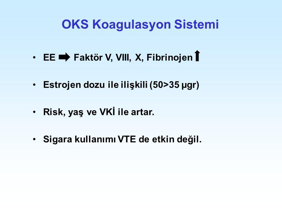 OKS Koagulasyon Sistemi
