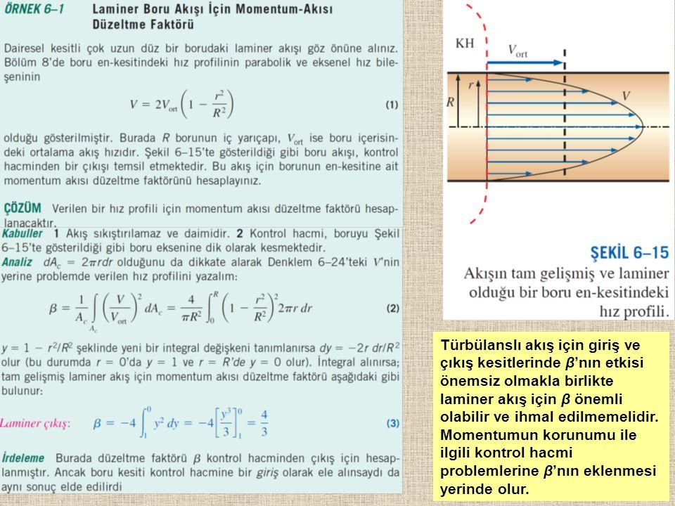 Türbülanslı akış için giriş ve çıkış kesitlerinde β'nın etkisi önemsiz olmakla birlikte