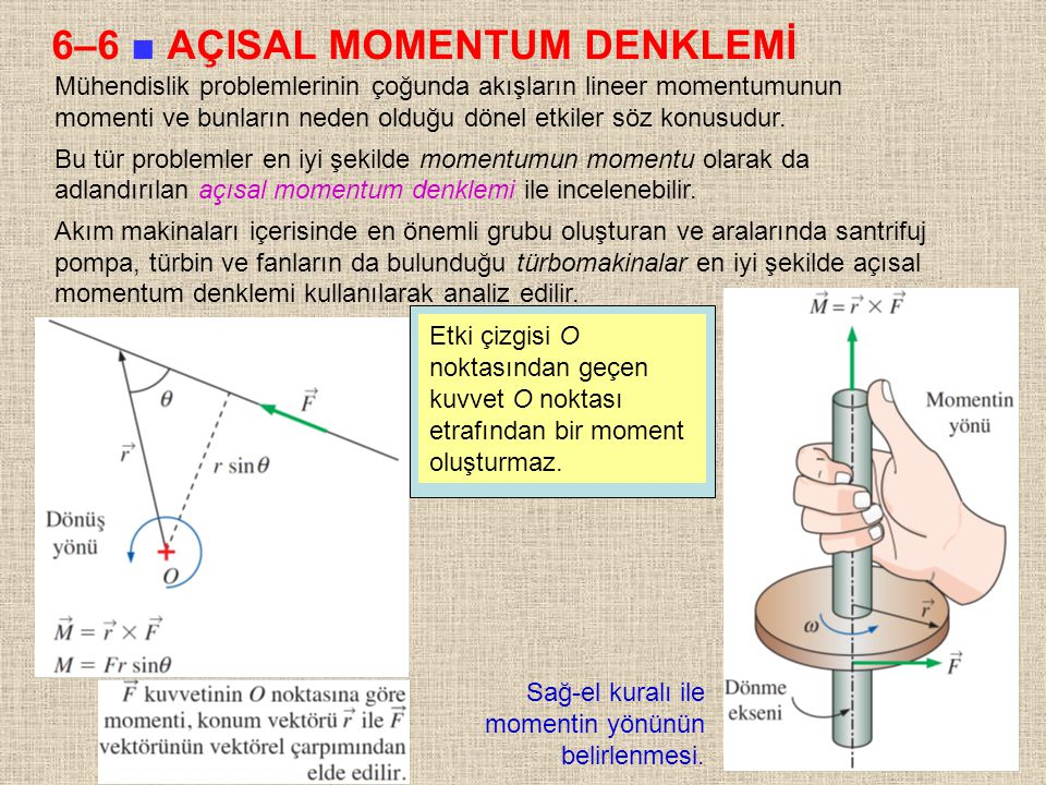 6–6 ■ AÇISAL MOMENTUM DENKLEMİ