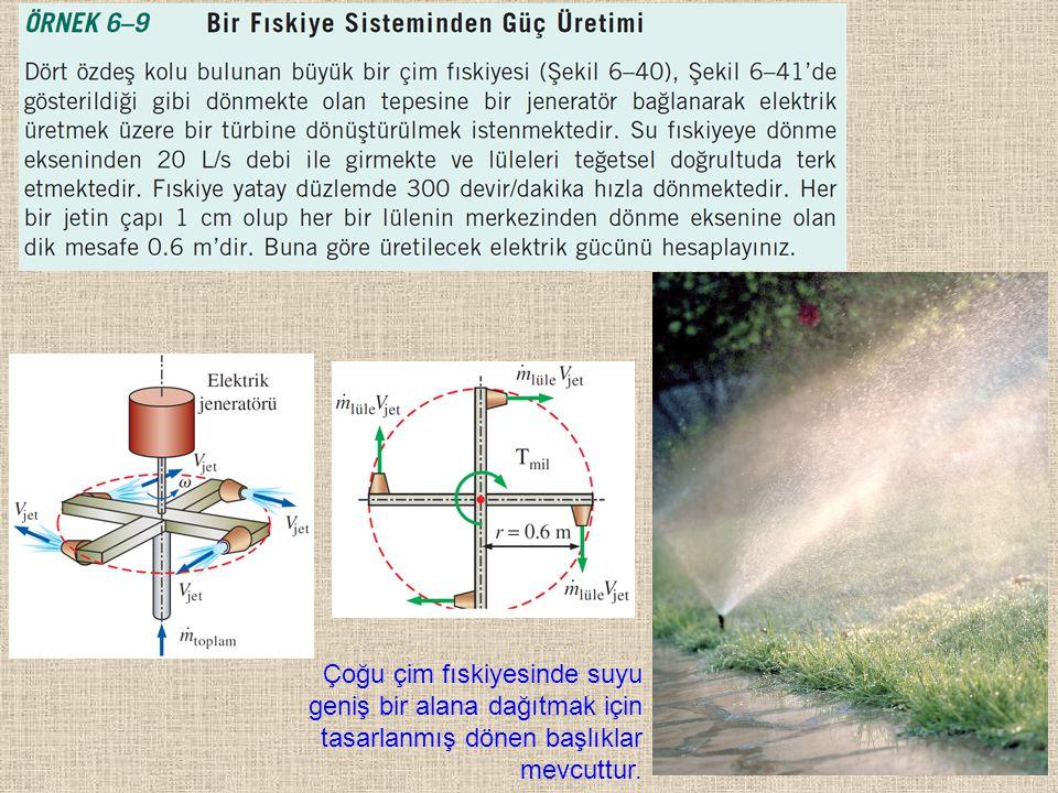 Çoğu çim fıskiyesinde suyu geniş bir alana dağıtmak için tasarlanmış dönen başlıklar mevcuttur.