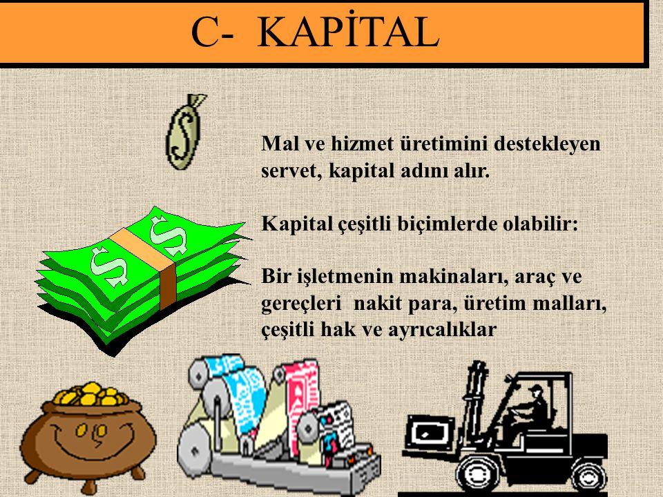 C- KAPİTAL Mal ve hizmet üretimini destekleyen servet, kapital adını alır. Kapital çeşitli biçimlerde olabilir:
