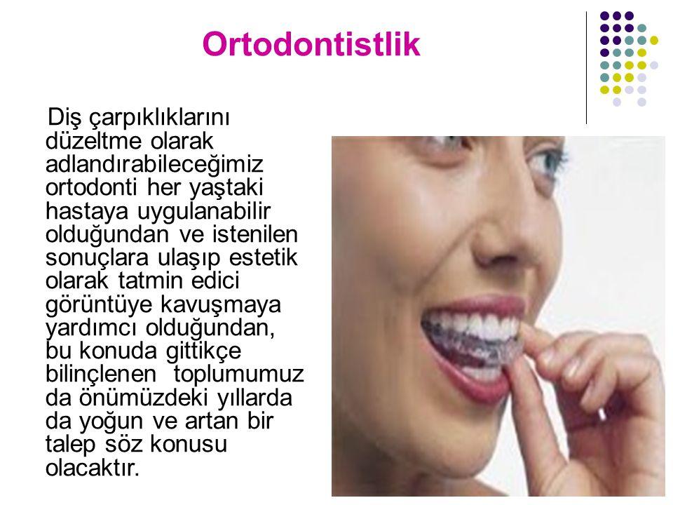 Ortodontistlik