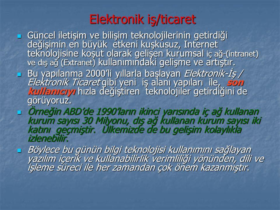 Elektronik iş/ticaret