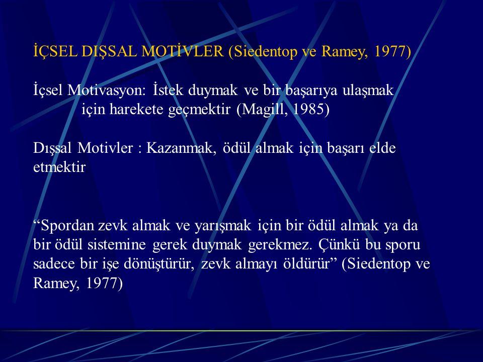 İÇSEL DIŞSAL MOTİVLER (Siedentop ve Ramey, 1977)