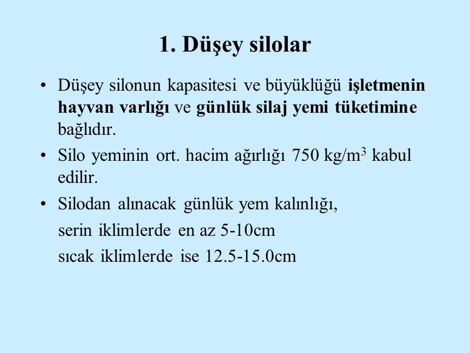 1. Düşey silolar Düşey silonun kapasitesi ve büyüklüğü işletmenin hayvan varlığı ve günlük silaj yemi tüketimine bağlıdır.