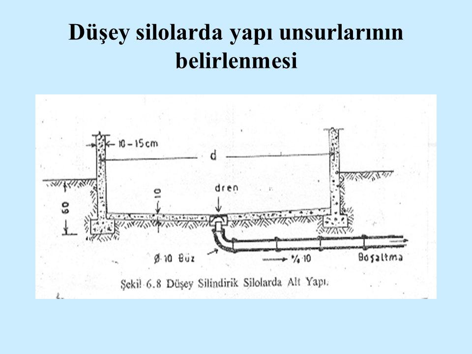 Düşey silolarda yapı unsurlarının belirlenmesi