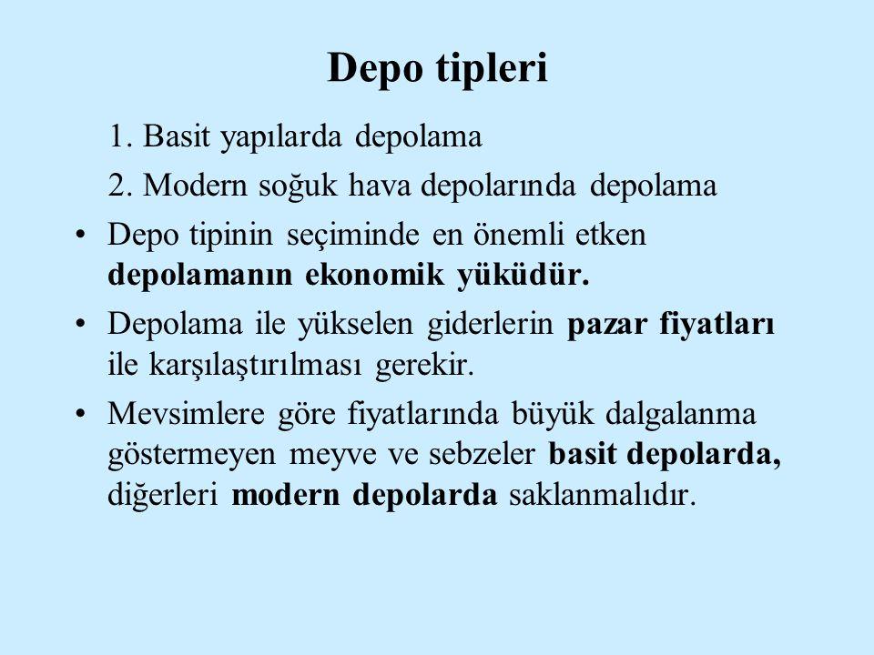 Depo tipleri 1. Basit yapılarda depolama