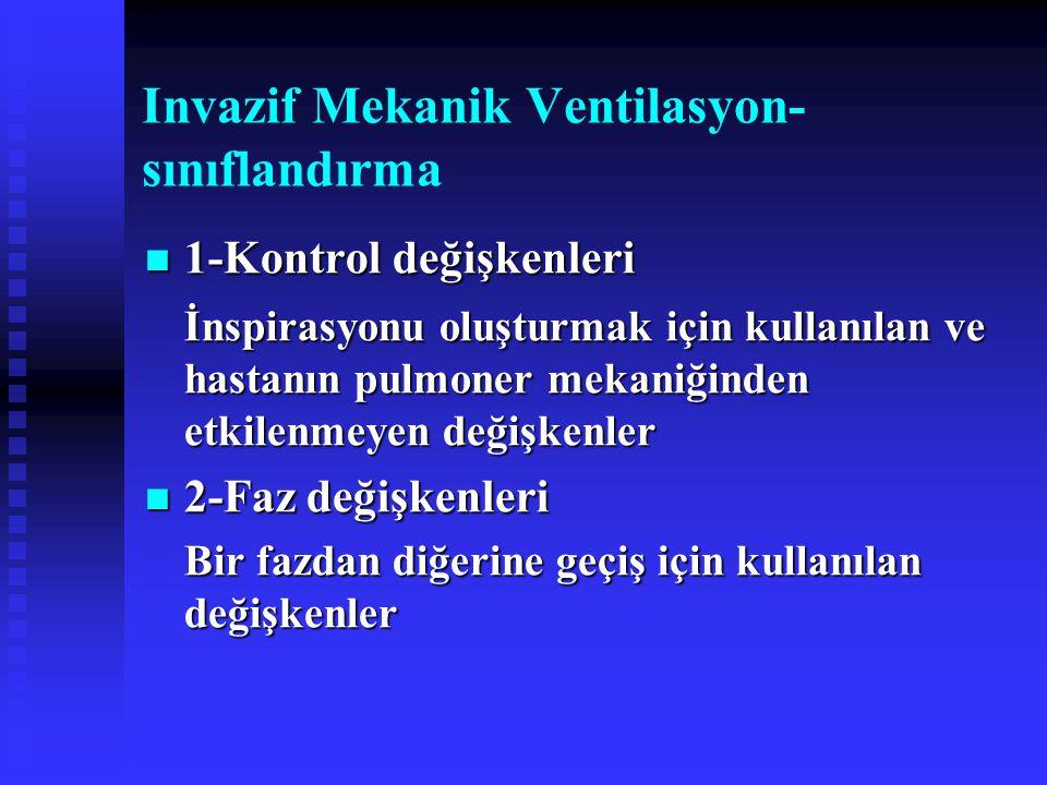 Invazif Mekanik Ventilasyon-sınıflandırma
