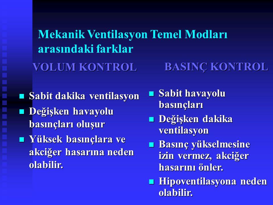 Mekanik Ventilasyon Temel Modları arasındaki farklar