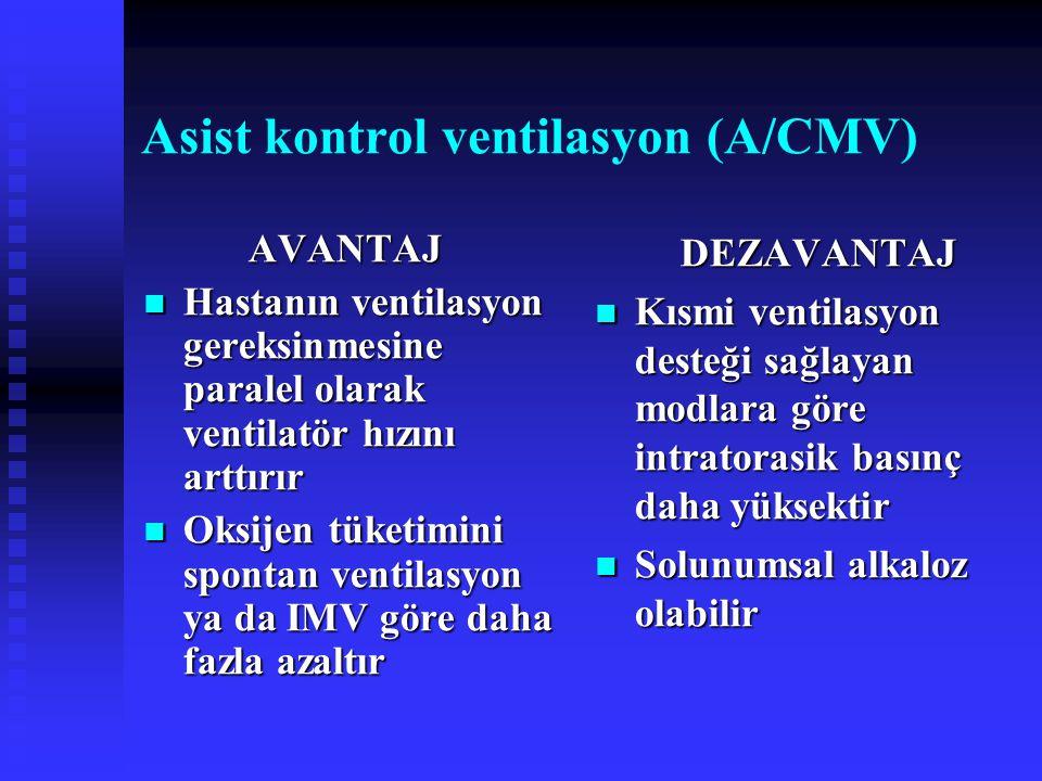 Asist kontrol ventilasyon (A/CMV)