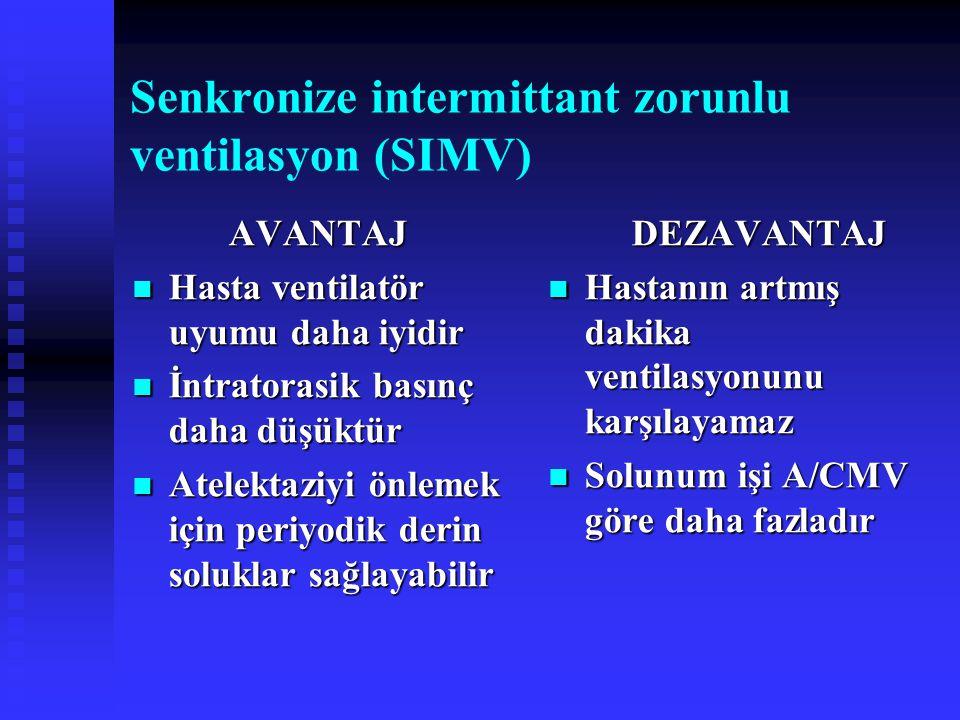 Senkronize intermittant zorunlu ventilasyon (SIMV)