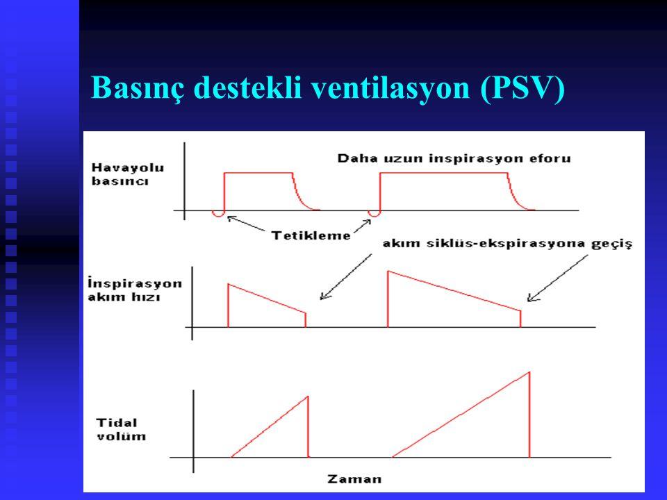 Basınç destekli ventilasyon (PSV)
