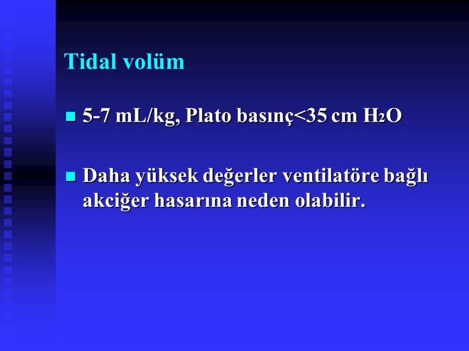 Tidal volüm 5-7 mL/kg, Plato basınç<35 cm H2O