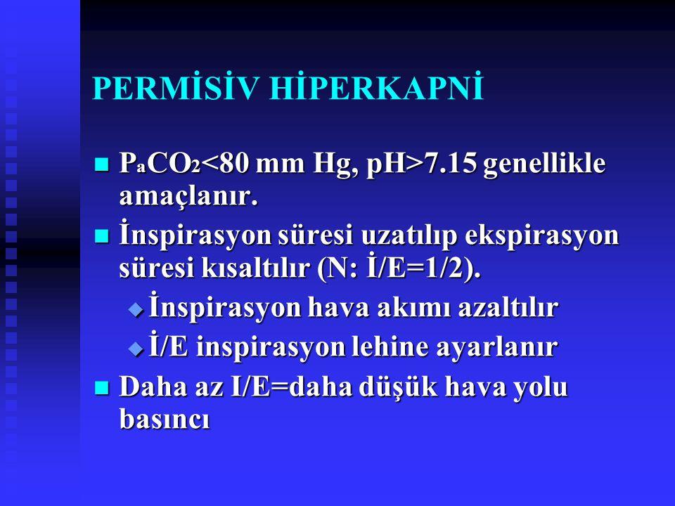 PERMİSİV HİPERKAPNİ PaCO2<80 mm Hg, pH>7.15 genellikle amaçlanır. İnspirasyon süresi uzatılıp ekspirasyon süresi kısaltılır (N: İ/E=1/2).