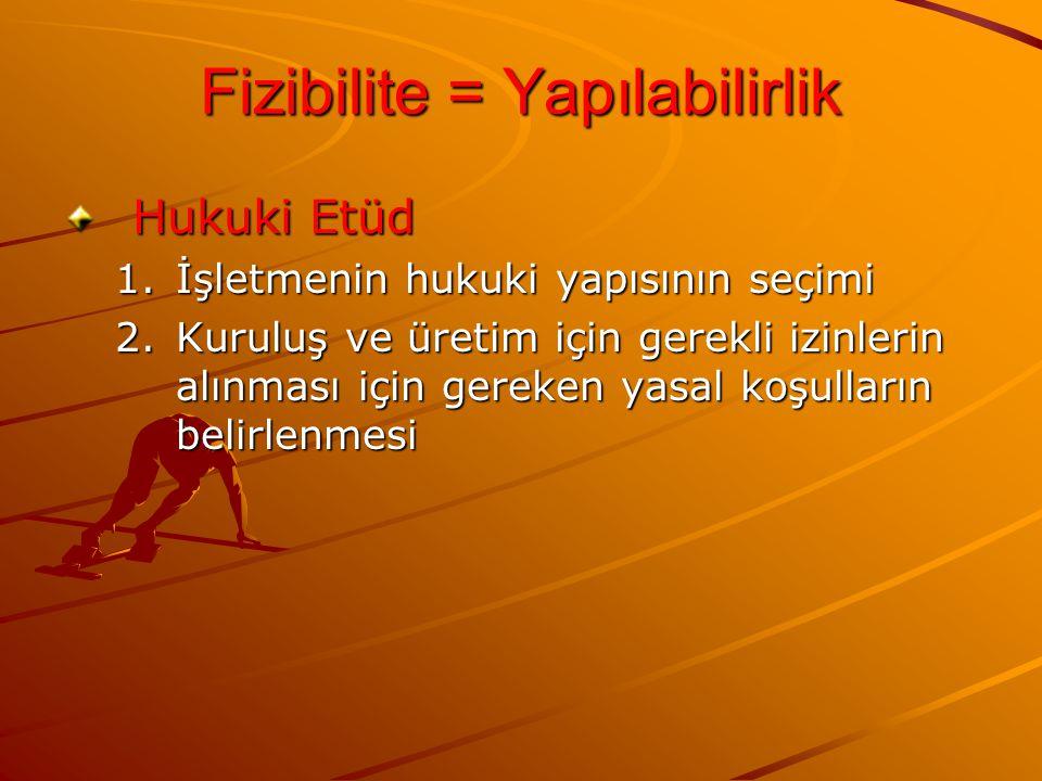 Fizibilite = Yapılabilirlik