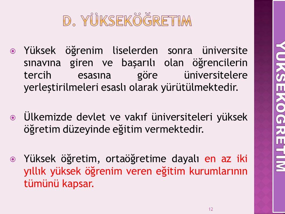 D. Yükseköğretim YÜKSEKöğretim