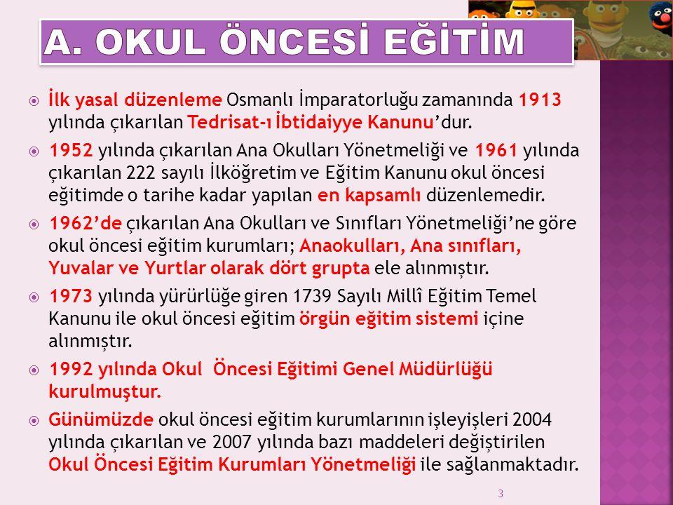 A. Okul Öncesİ Eğİtİm İlk yasal düzenleme Osmanlı İmparatorluğu zamanında 1913 yılında çıkarılan Tedrisat-ı İbtidaiyye Kanunu'dur.