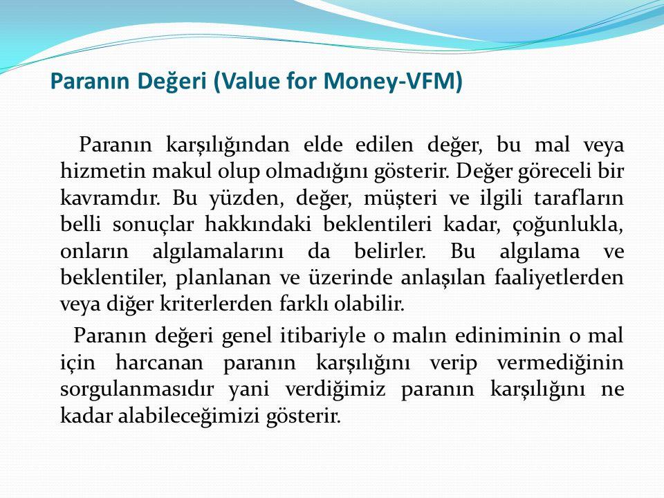 Paranın Değeri (Value for Money-VFM)