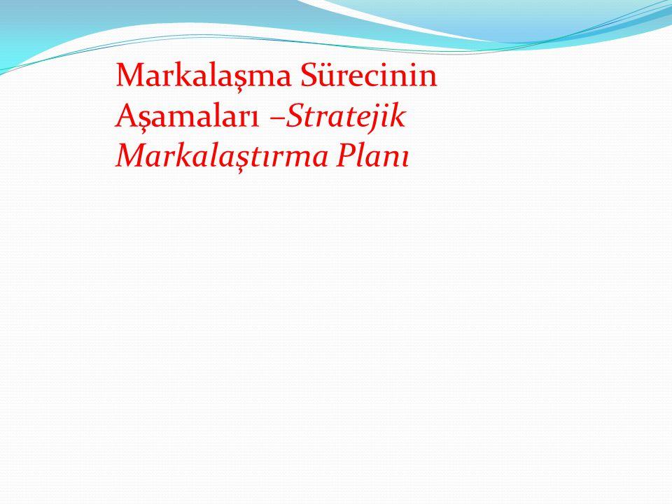 Markalaşma Sürecinin Aşamaları –Stratejik Markalaştırma Planı